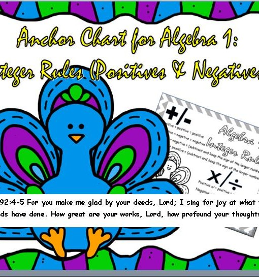 Anchor Chart Algebra 1 Integer Rules positive negative – Adding Integers Worksheet Pdf